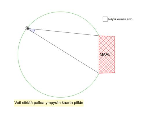 Geogebra Taulukkolaskenta