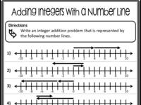 Adding Integers on a Number Line.pdf