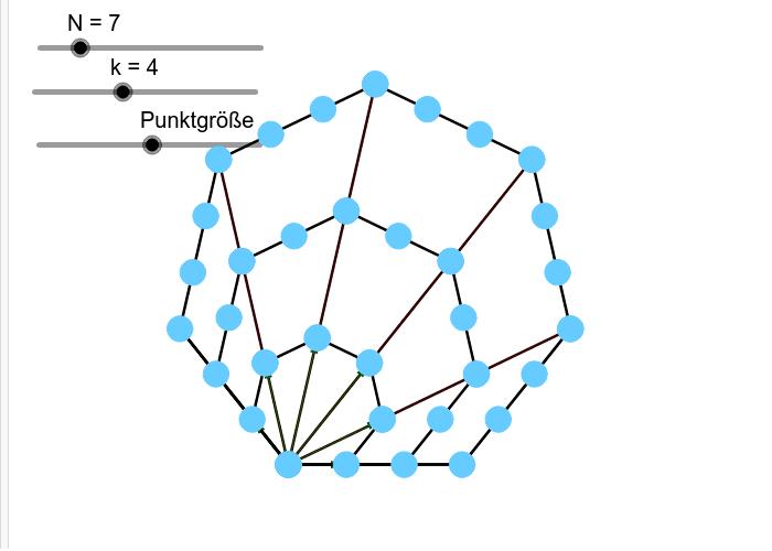 Polygonzahlen Drücke die Eingabetaste um die Aktivität zu starten
