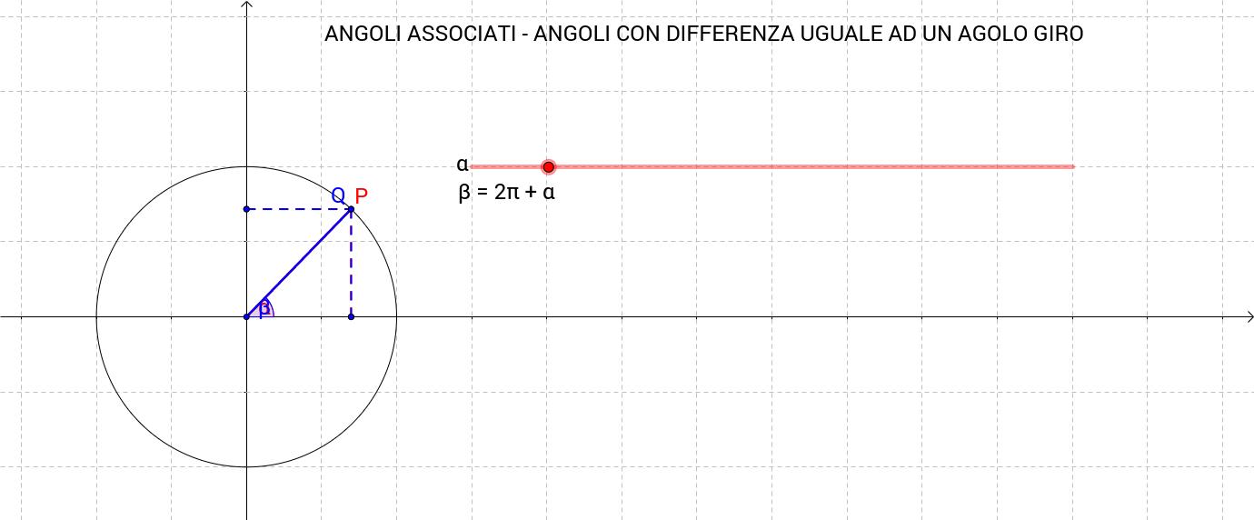 Angoli associati - 4