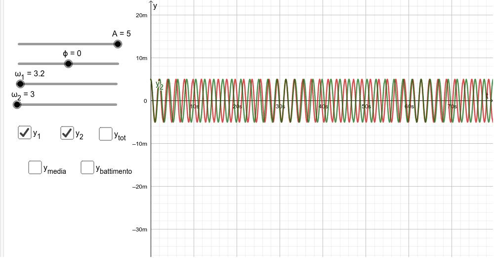 """Sovrapposizione di onde con frequenze """"simili"""" Premi Invio per avviare l'attività"""