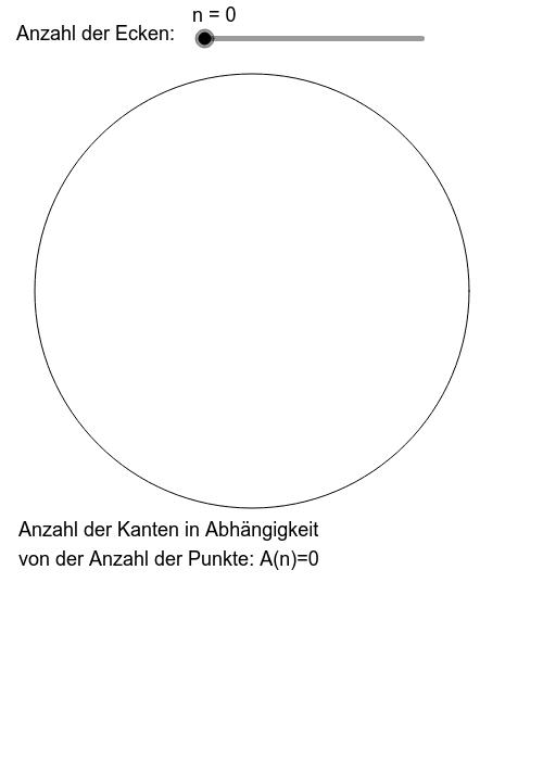 Al-Chwarizmi Anzahl der Verbindungslinien