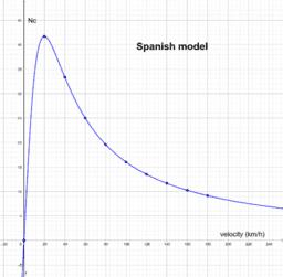 Nc_SP_model