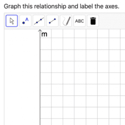 Representing Proportional Relationships: IM 8.3.3