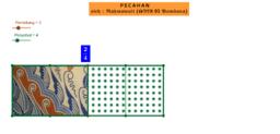 Modul 6A_Rahmawati_SMAN 03 Bombana