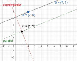 Practice finding equations of lines + perpendicualr and parallel concepts