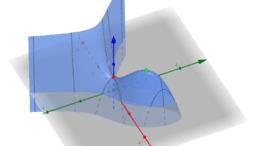 Máximos y mínimo z=f(x,y)