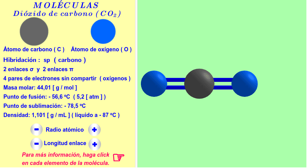 Dióxido de carbono ( haga click en cada elemento de la molécula ).
