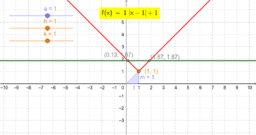 Copy of Workshop #3: Visualizing Absolute Value Functions