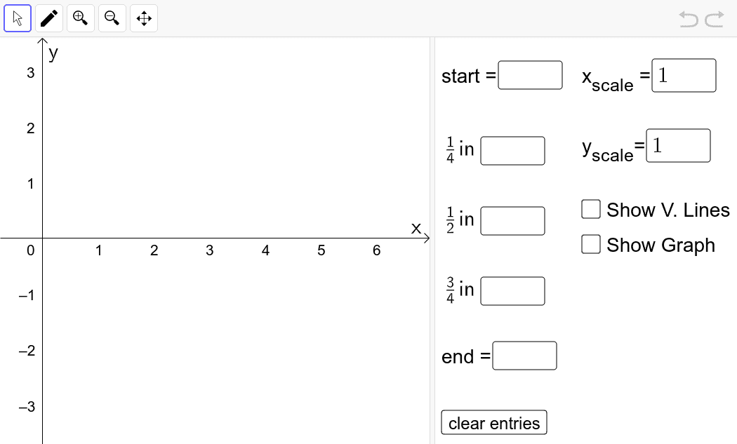 Enter your start, stop, and interval marks for graphing one period of your function.  Press Enter to start activity