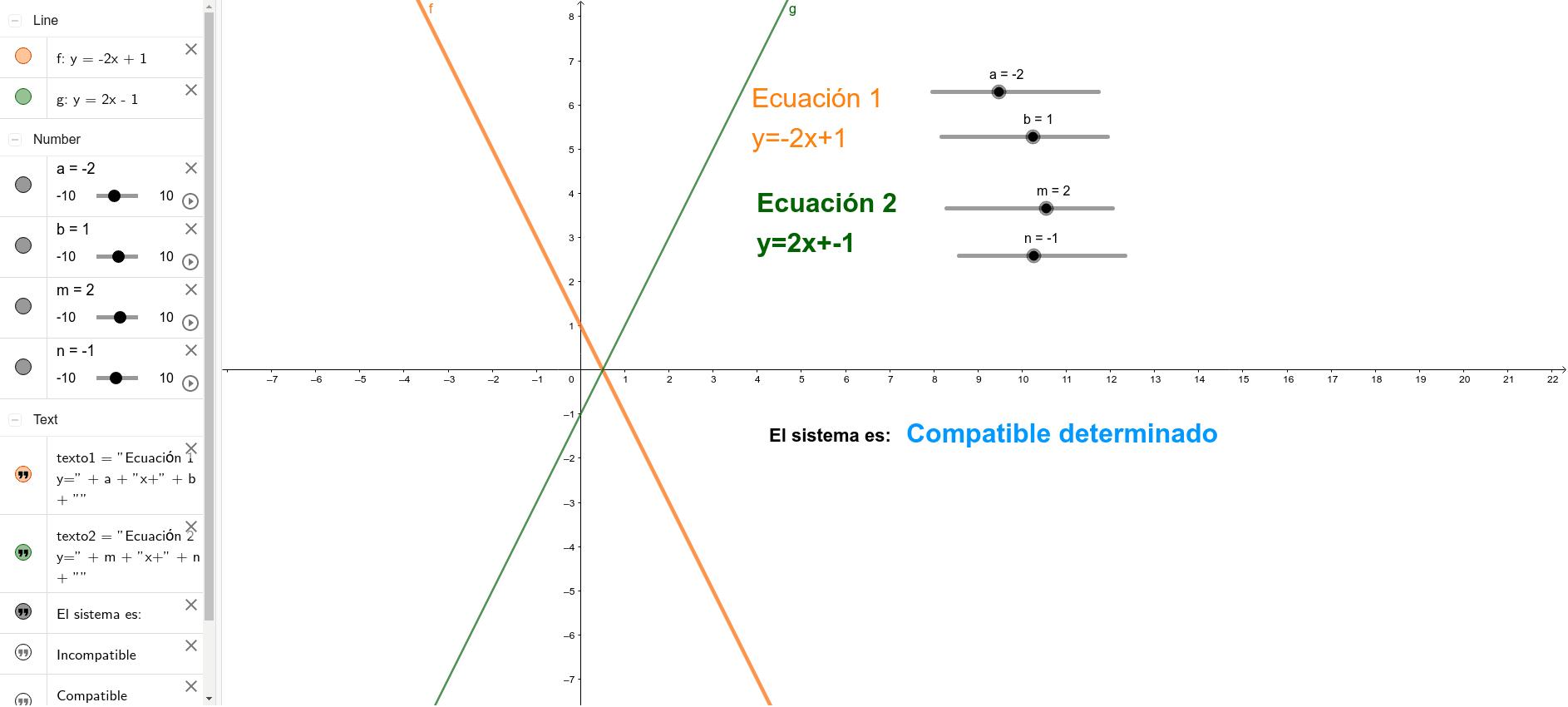 Clasificación de sistemas lineales de 2x2 Presiona Intro para comenzar la actividad