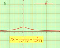 Algebraic formula type-3