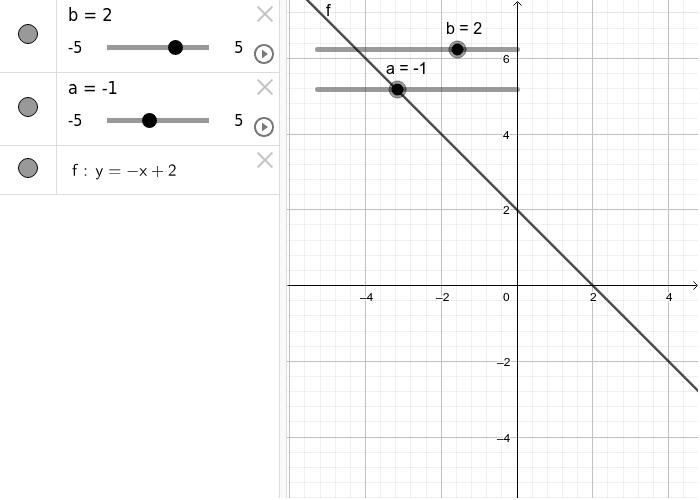 rechte lijnen en hun formules
