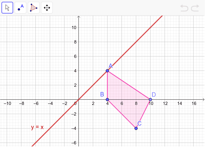 Reflection of a Polygon about y=x line Press Enter to start activity