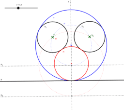 Syntetická geometrie