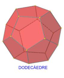 Truncament del dodecàedre