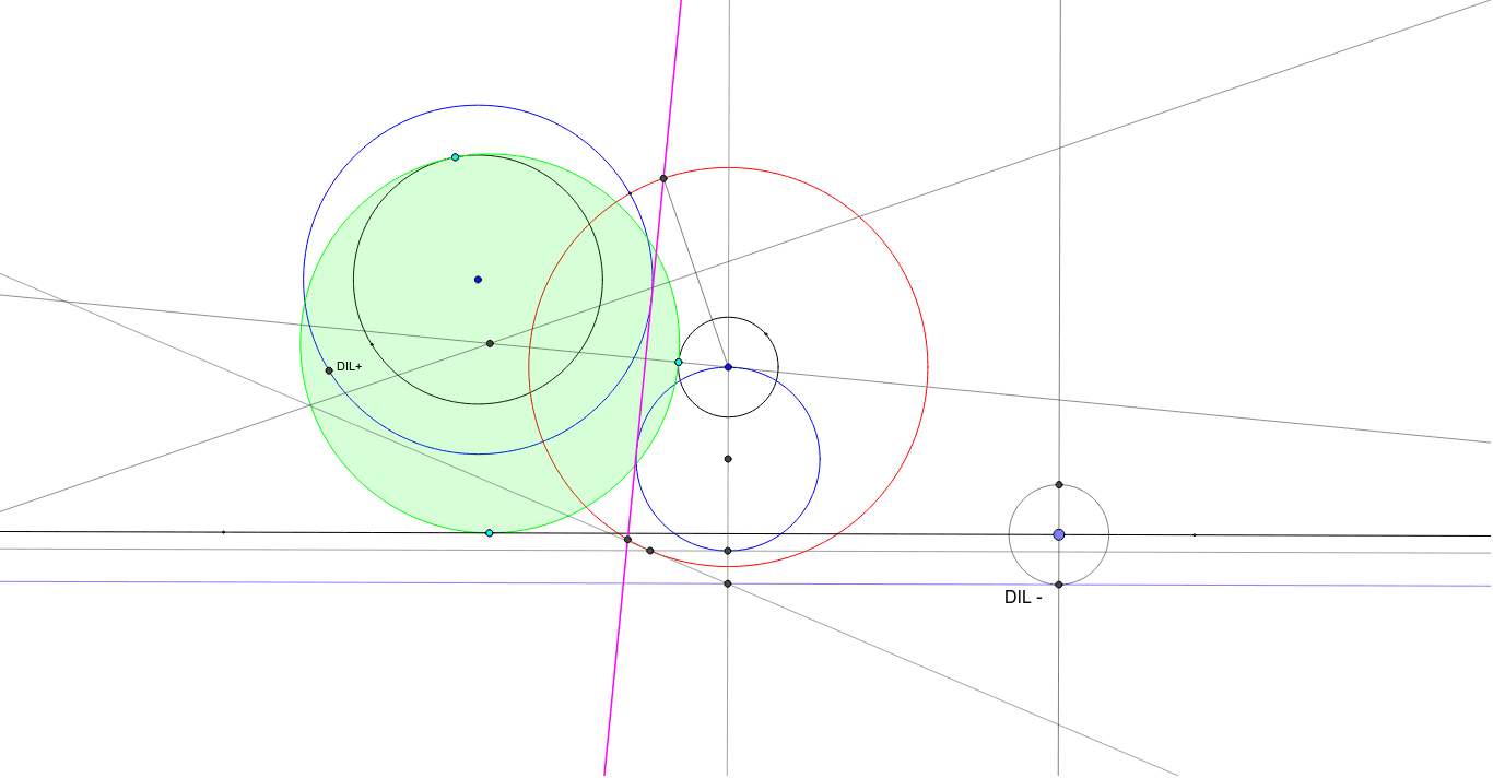 Cs. tang a 2 y a recta
