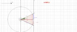 Reducció al primer quadrant