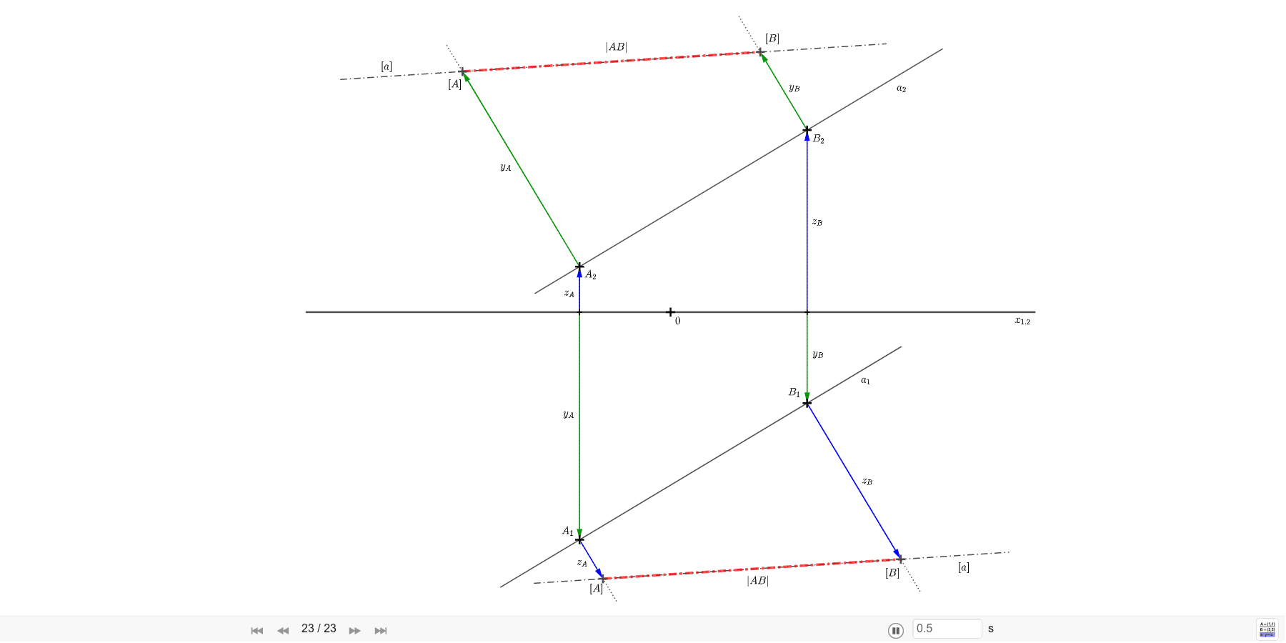 Sestrojte skutečnou velikost úsečky AB, A=[-2; 5; 1], B=[3; 2; 4]. Zahajte aktivitu stisknutím klávesy Enter