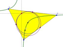 Feuerbach Hyperbola