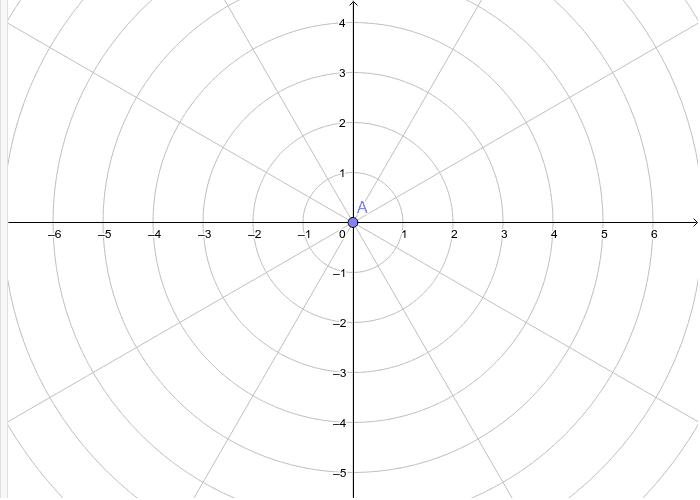 Dilations Grid