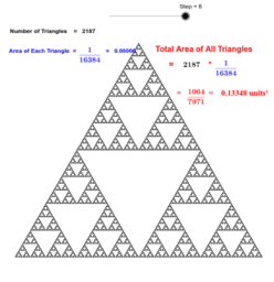 Sierpinski Triangle with Area Graph