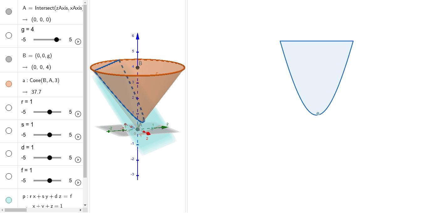 In deze activiteit kun je alle variabelen van het vlak en ook de hoogte van de kegel veranderen. De variabelen zijn als volgt; g =hoogte van kegel, r = coefficient x, s = coefficient y, d = coefficient z en f = constante Klik op Enter om de activiteit te starten