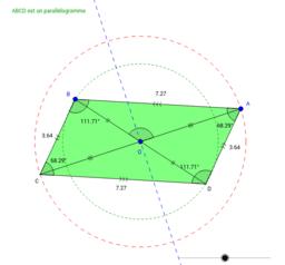 Parallélogrammes particuliers (conjecture des propriétés)
