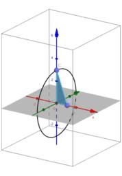Rotazione del triangolo rettangolo attorno al cateto minore e volume