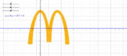 Parabola Translation - Mc D