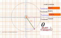 Coordenadas  punto (x,y) sobre la circunferencia unitaria
