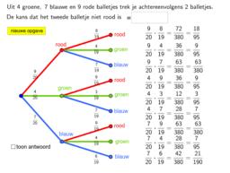 oefening kans met boomdiagram