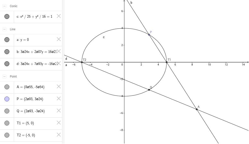 Meetkundige plaats voorbeeld 1