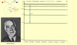 Energieniveauschema des Wasserstoffatoms nach BOHR (1913)
