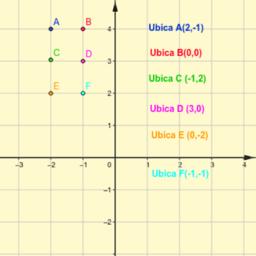 Ubica puntos en un sistema de ejes cartesiano