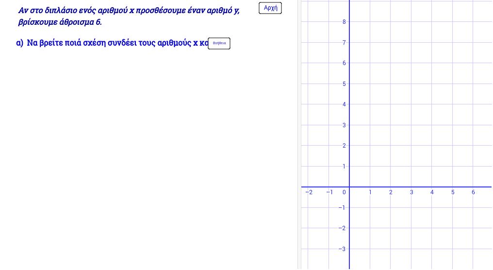 Η έννοια της γραμμικής εξίσωσης - Δραστηριότητα 1