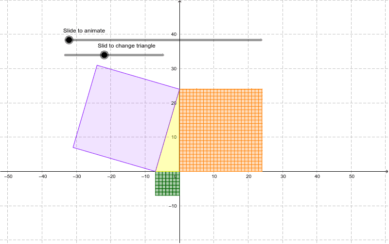 Have a play with the sliders to see the relationship between the sides of a right angled triangle....