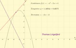 Tangentens lutning och funktionens derivata