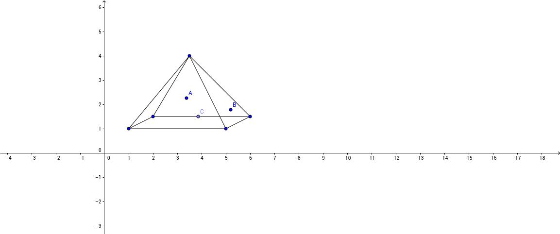 Pyramidenschnitt