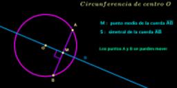 Circunferencia ( simetral de la cuerda )