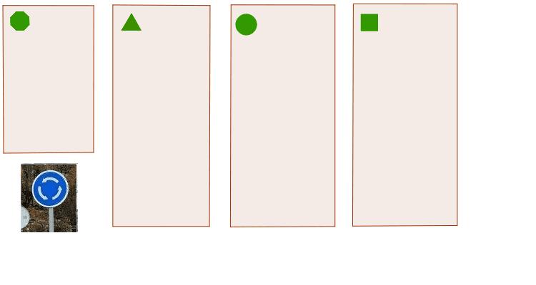 Ahora, clasificamos las señales por su forma. ¡Pero también aparecen octógonos!