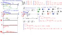 Diagrammi sollecitazioni