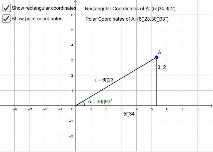 Polar and Rectangular Coordinates