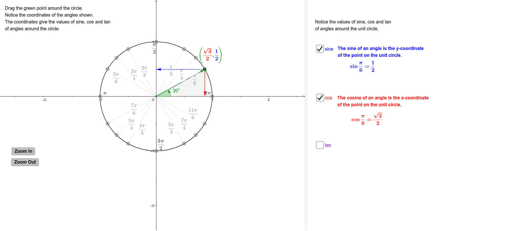 Exact values of Sine, Cos and Tan in the Unit Circle – GeoGebra