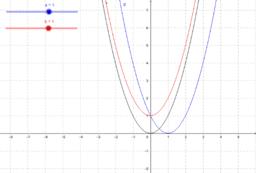 MAT1506 - Cálculo I