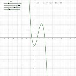 Curva algebrica di 3° grado