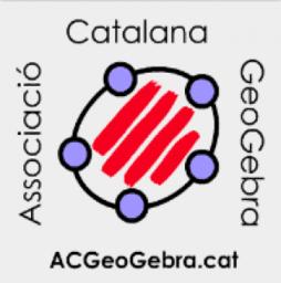 Iniciació al GeoGebra 3D