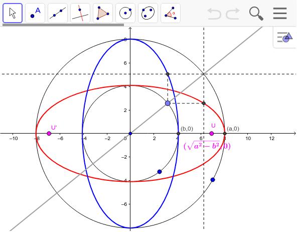 楕円をつくる二つの円。焦点もわかります。 ワークシートを始めるにはEnter キーを押してください。