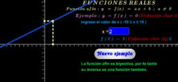 Función afín ( imagen )