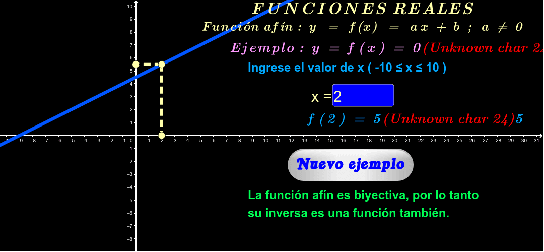 """Ingrese el valor pedido. Para más ejemplos, haga click en """"Nuevo ejemplo"""". El gráfico se puede desplazar y cambiar de tamaño."""
